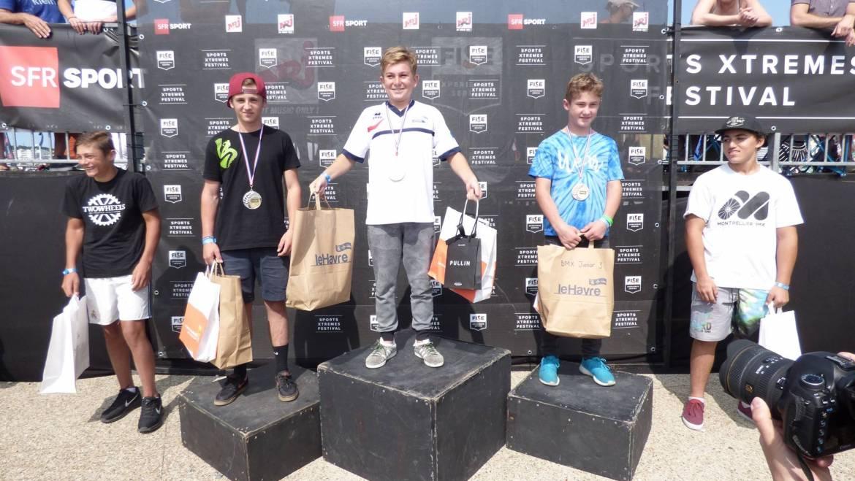 Résultats Compétition : le Team Elite au Havre